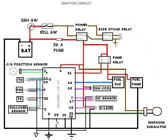 Royal Enfield E Start Wiring Diagram - 1986 K10 Wiring Diagrams Clic Parts  Talk - jeep-wrangler.yenpancane.jeanjaures37.frWiring Diagram Resource