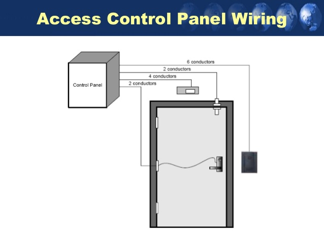 card reader door access system wiring diagram  1987 ford