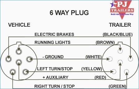 [SCHEMATICS_44OR]  AF_2723] Wiring Diagram For 7 Round Trailer Free Diagram | Round Trailer Plug Wiring Diagram |  | Wazos Phon Xeira Elec Phon Nekout Expe Nnigh Benkeme Mohammedshrine Librar  Wiring 101