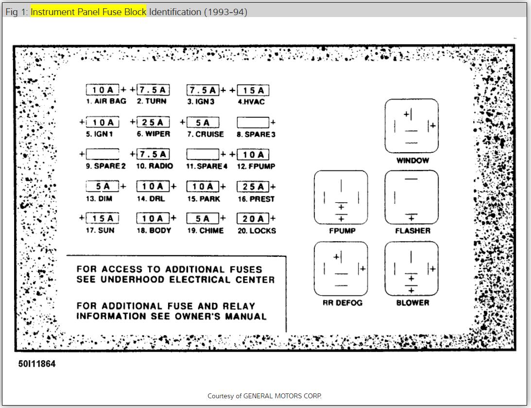 Pleasant 94 Saturn Fuse Box Wiring Diagram Wiring Cloud Xortanetembamohammedshrineorg