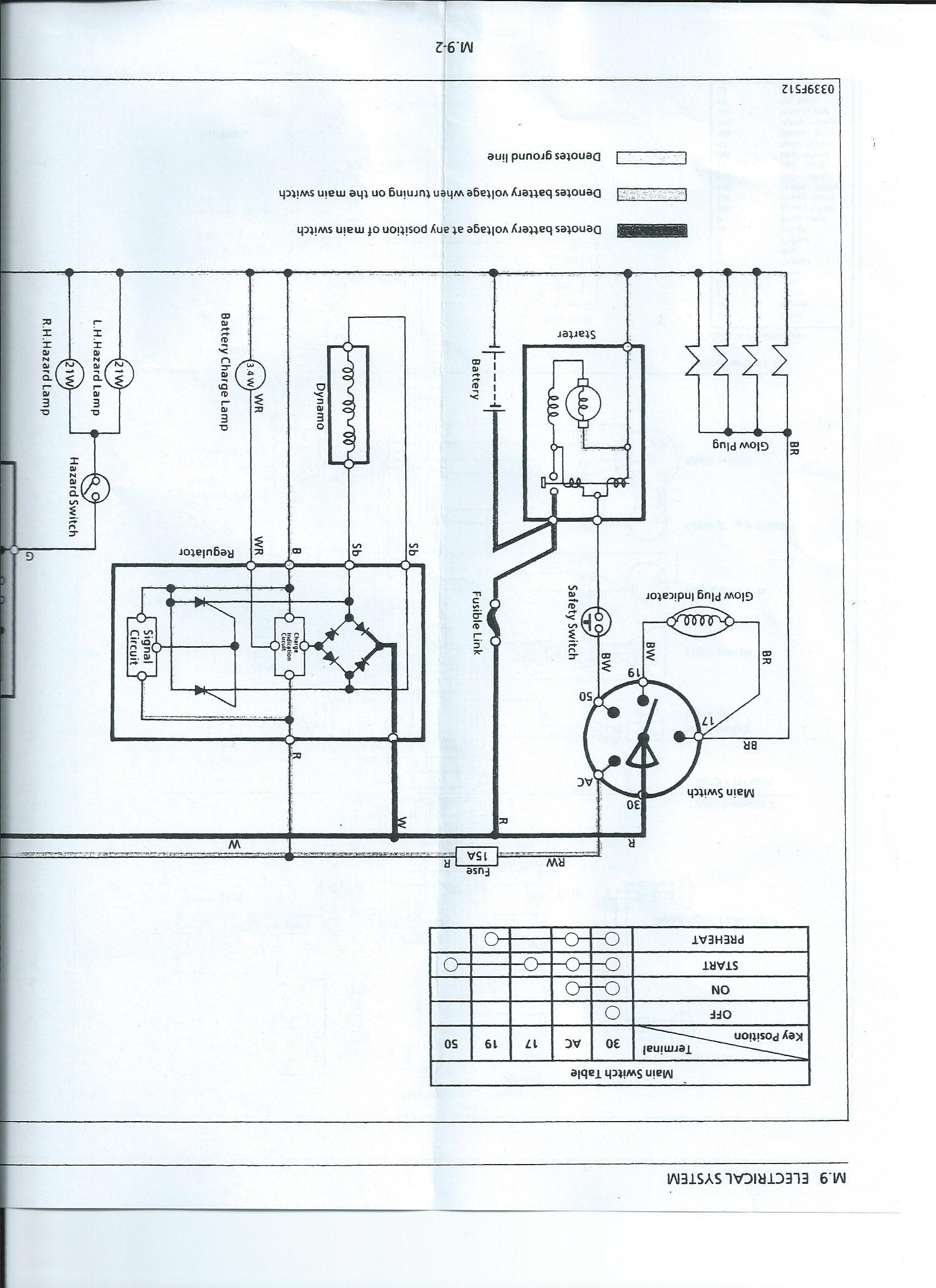 [SCHEMATICS_49CH]  WV_2762] M9540 Kubota Wiring Diagram Download Diagram | Kubota Tractor Wiring Diagrams Free Download Diagram |  | Eachi Rous Exxlu Puti Mohammedshrine Librar Wiring 101