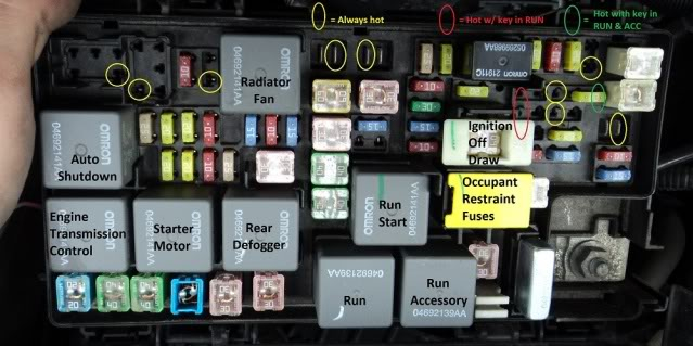 Outstanding Jeep Fuse Box Diagram Data Schema Wiring Cloud Lukepaidewilluminateatxorg