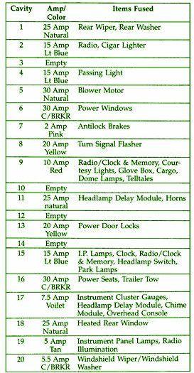 [SCHEMATICS_4PO]  AZ_1867] 1994 Jeep Grand Cherokee Fuse Box Diagram Download Diagram | 1993 Jeep Grand Cherokee Fuse Box Location |  | Salv Neph Tron Apan Egre Wigeg Teria Xaem Ical Licuk Carn Rious Sand Lukep  Oxyt Rmine Shopa Mohammedshrine Librar Wiring 101