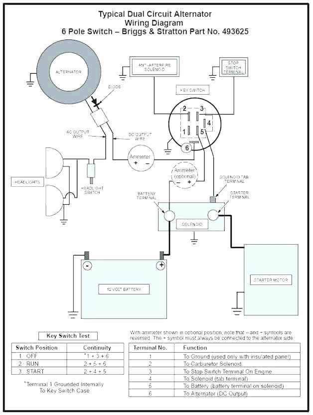 [SCHEMATICS_4UK]  RC_3101] Lawn Tractor Ignition Switch Wiring Diagram Lawn Mower Starter Wiring  Diagram | Lawn Mower Switch Wiring Diagram |  | Epsy Unde Caba Pap Mohammedshrine Librar Wiring 101