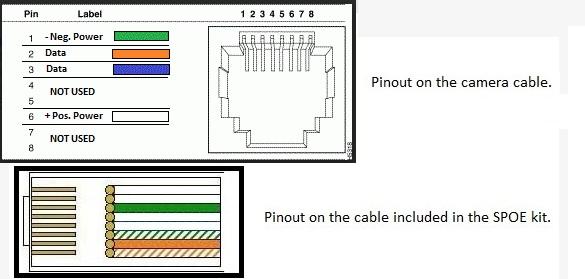 [DIAGRAM_38ZD]  Zmodo Camera Wiring Diagram | Zmodo Dvr Wiring Diagrams |  | Lescarney