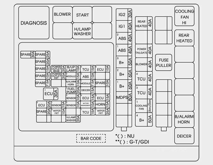 [DIAGRAM_4FR]  YR_1914] 2007 Hyundai Tucson Engine Diagram Download Diagram   2006 Hyundai Tucson Fuse Box      Tool Pical Icaen Sapebe Barep Mohammedshrine Librar Wiring 101