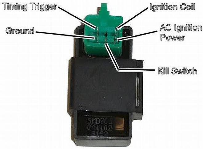 Nb 0192 Pit Bike Cdi Wiring Wiring Diagram