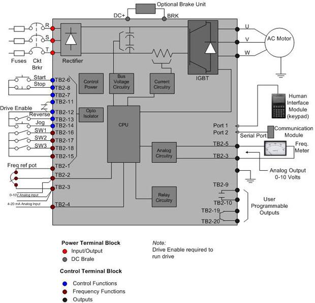 Prime Vfd Installation Instructions Wiring Cloud Monangrecoveryedborg