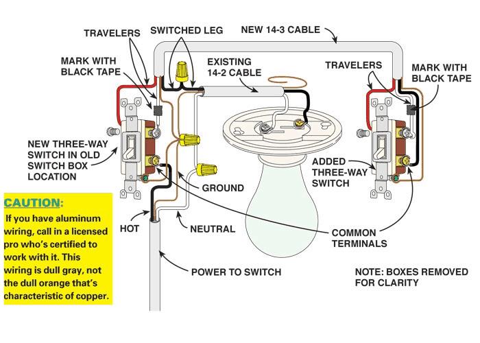 AK_3101] Cencom Siren Wiring Diagram Schematic WiringBarep Over Boapu Mohammedshrine Librar Wiring 101