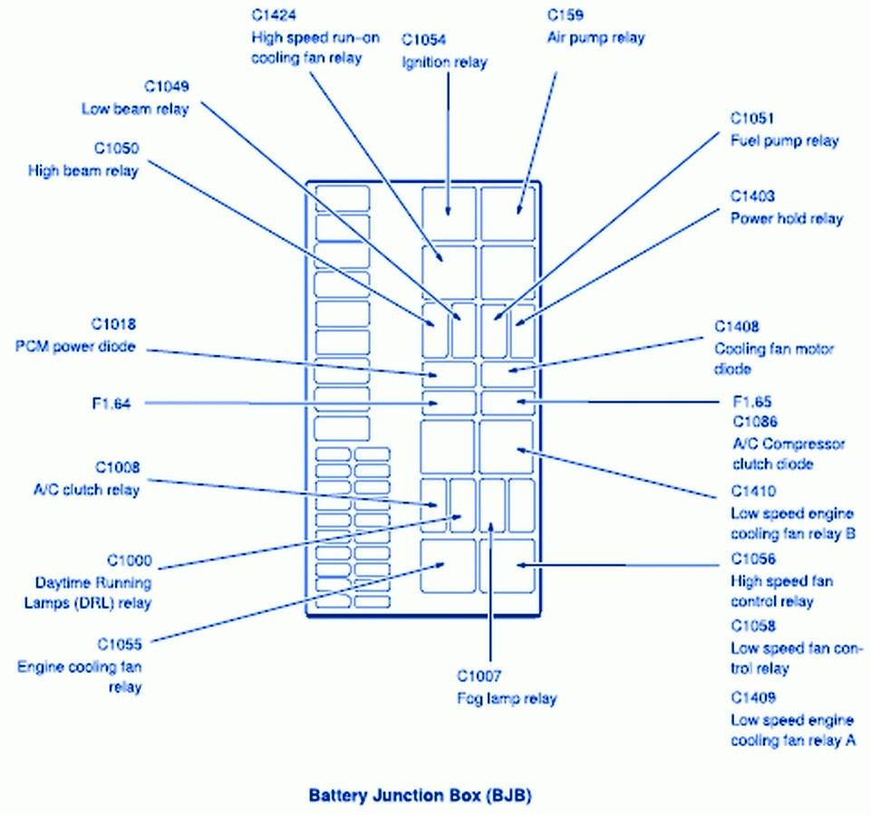 ford escape fuse box diagram bo 1147  05 ford escape wiring diagram free diagram 2010 ford escape fuse box diagram bo 1147  05 ford escape wiring diagram