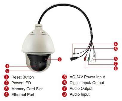 HW_3946] Ip Camera Rj45 Wiring Diagram Download DiagramUrga Sapre Umng Xeira Favo Lacu Dict Cajos Mohammedshrine Librar Wiring 101