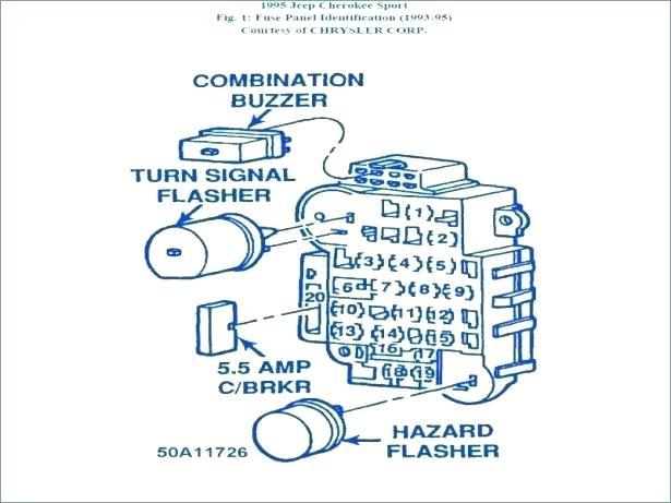 Car Complaints  95 Ford Explorer Fuse Box Diagram
