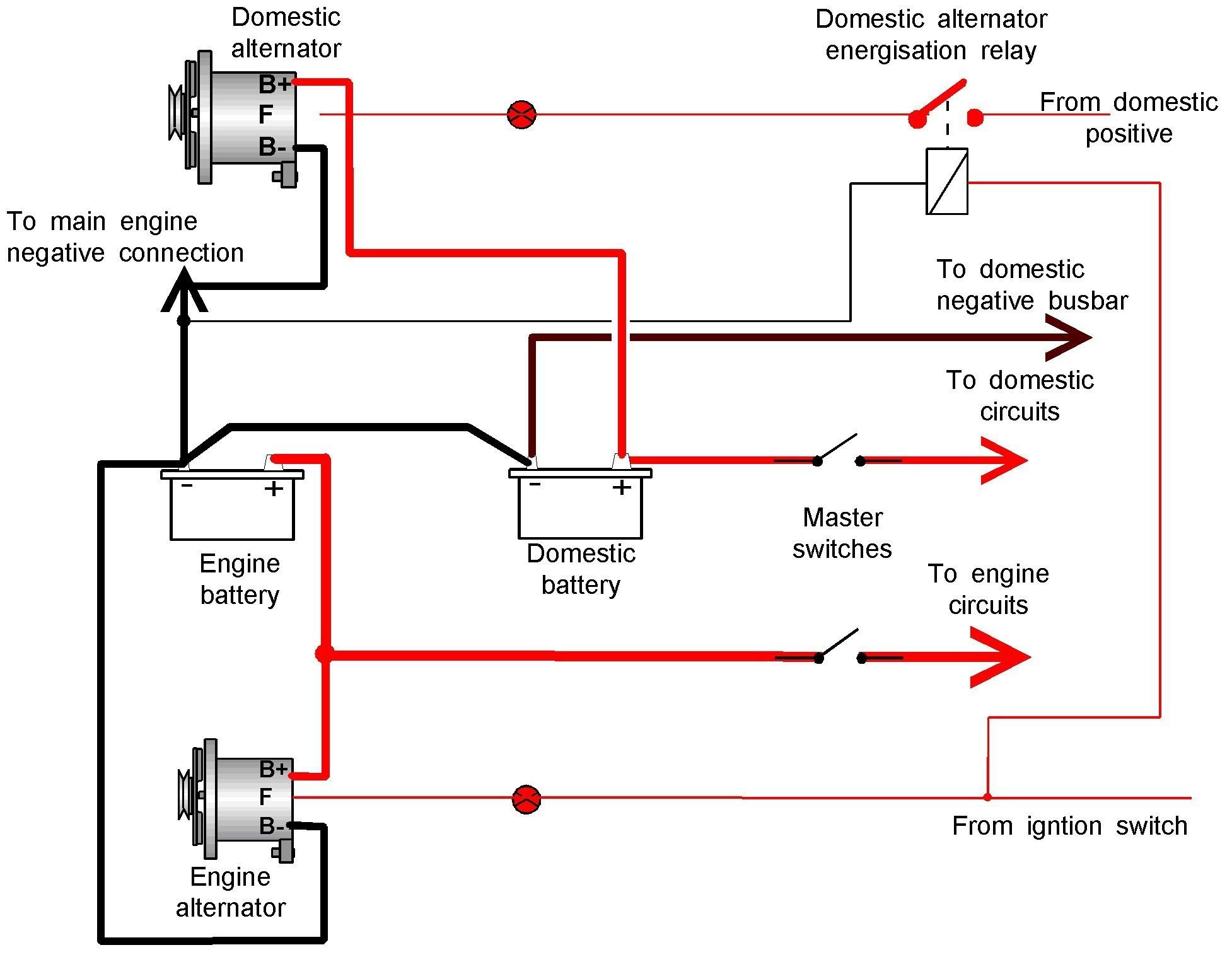 Denso Wiring Diagram - 1980 Honda Cx500 Wiring Diagram - wiring -car-auto4.bmw1992.warmi.frWiring Diagram Resource