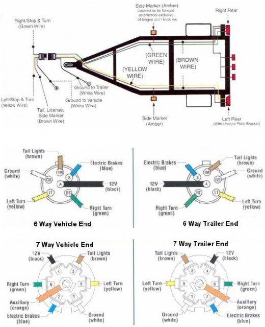 big tex 50la brake wiring diagram  sony cdx gt250mp wiring