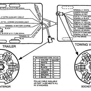 Big Tex Gooseneck Wiring Diagram - 2001 Chrysler Pt Cruiser Ac Wiring  Diagram for Wiring Diagram SchematicsWiring Diagram Schematics