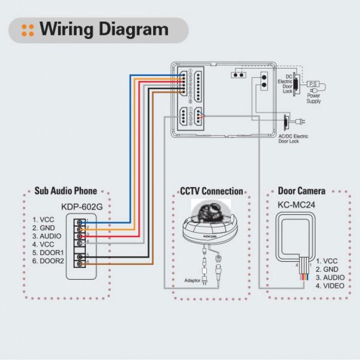 Broan Intercom Wiring Diagram - Wiring Diagrams For 2010 Gmc Sierra -  maxoncb.tukune.jeanjaures37.frWiring Diagram Resource