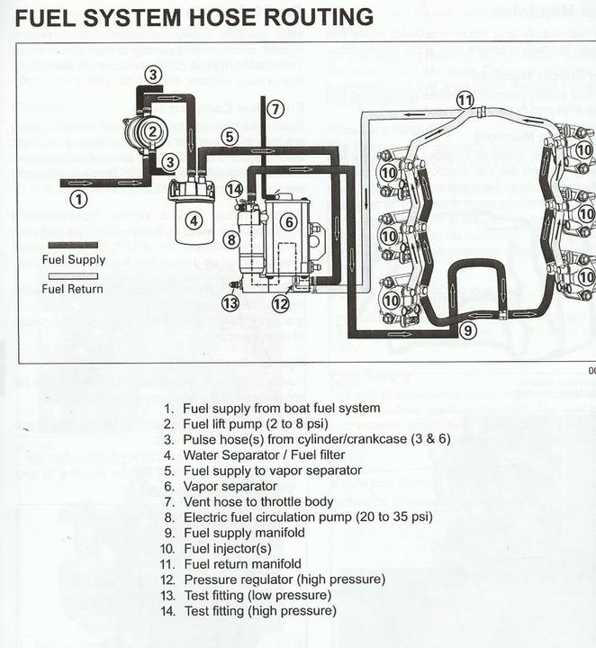 fx_6409] evinrude e tec fuel filter free diagram  www mohammedshrine librar wiring 101