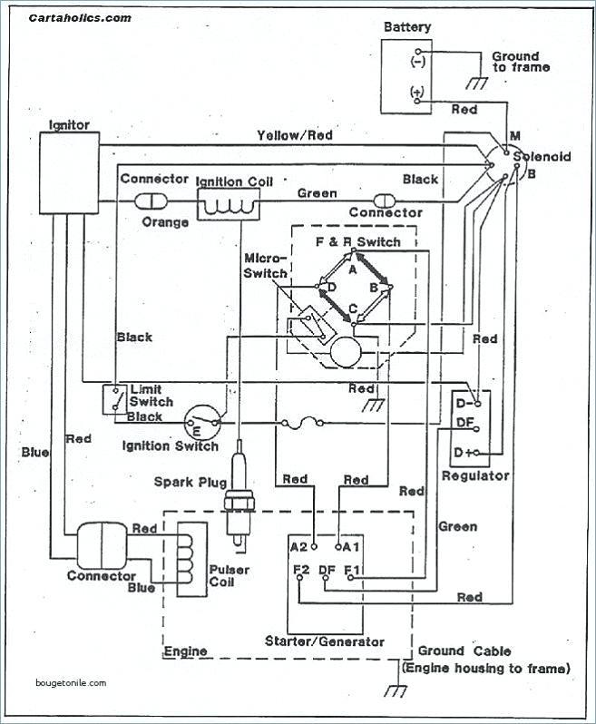 [DIAGRAM_09CH]  ZE_0099] Ez Go Workhorse 1200 Wiring Diagram Wiring Diagrams Ezgo Workhorse  Free Diagram | Wiring Diagram For Ez Go Workhorse St480 |  | Wida Scoba Bocep Mohammedshrine Librar Wiring 101
