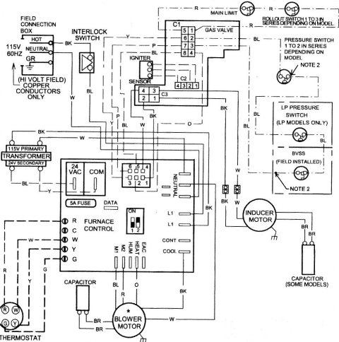 Amazing Gas Furnace Wiring Diagram Together With Basic Hvac Wiring Diagrams Wiring Cloud Filiciilluminateatxorg