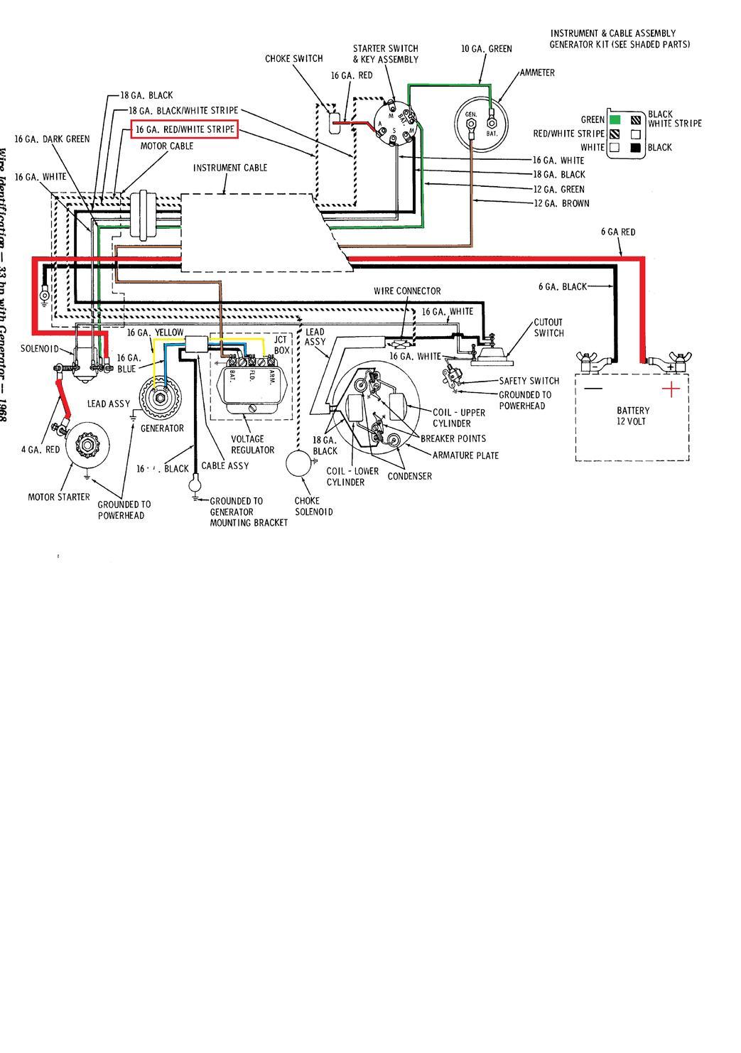 ZH_0412] Evinrude Big Twin Wiring Diagram Free DiagramSeve Dupl Trofu Unnu Hisre Atolo Elinu Dimet Seve Mohammedshrine Librar  Wiring 101