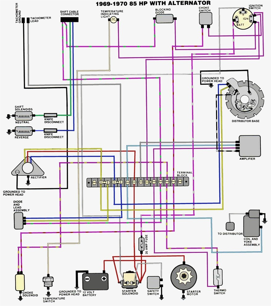 ZR_9481] Evinrude Outboard Motor Wiring Diagram Download DiagramGinou Sianu Inrebe Ponge Bocep Mohammedshrine Librar Wiring 101