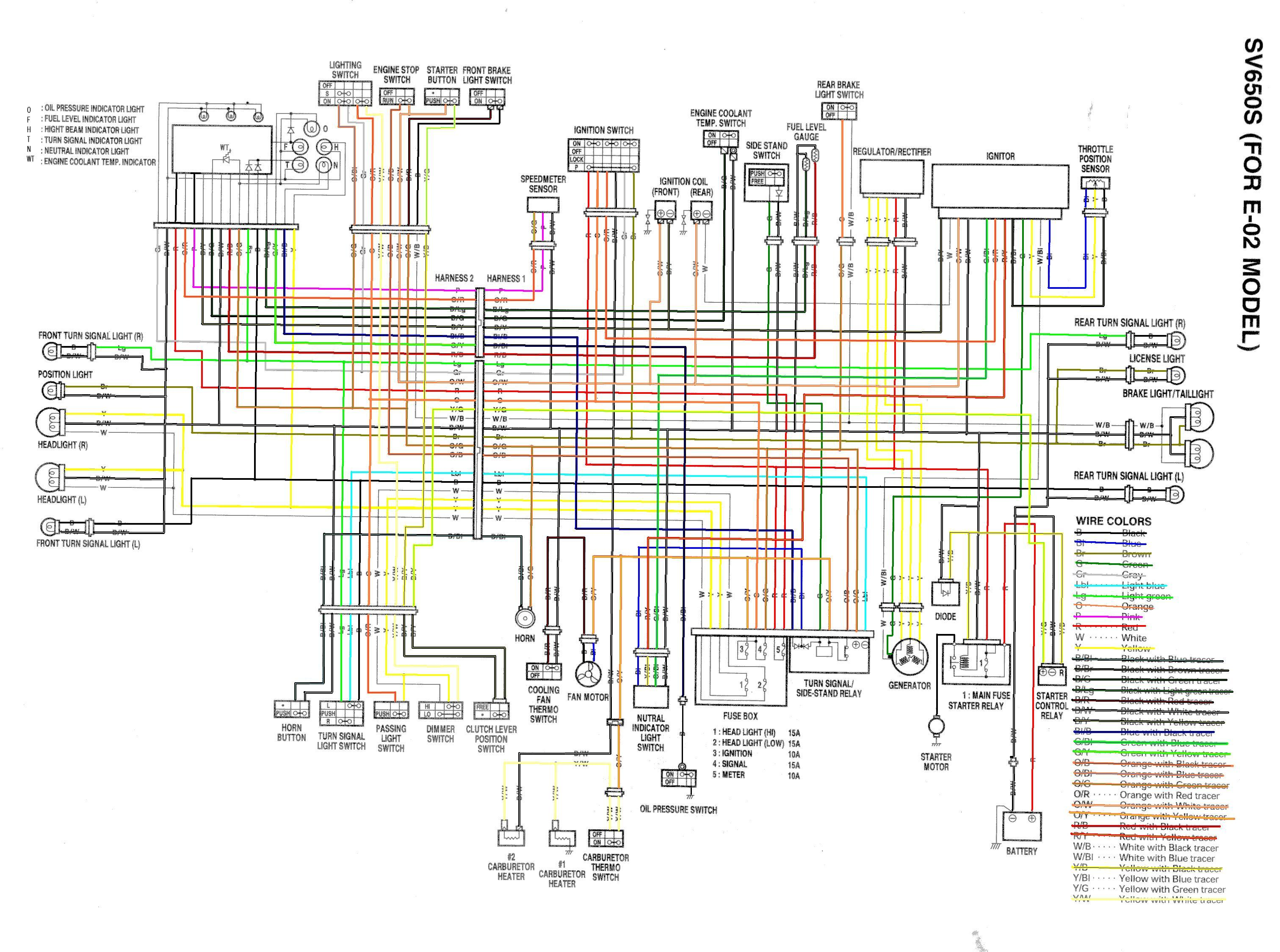 le_4845] 1st gen sv650 wiring diagram furthermore wiring diagram schematic  wiring  iness argu oliti strai icand jebrp getap throp aspi mohammedshrine librar  wiring 101