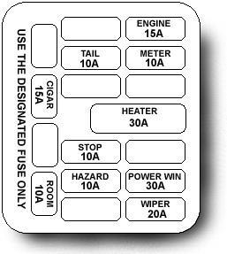 2001 Mazda Miata Fuses Diagram Delphi Stereo Wiring Diagram Vw T5 Tukune Jeanjaures37 Fr