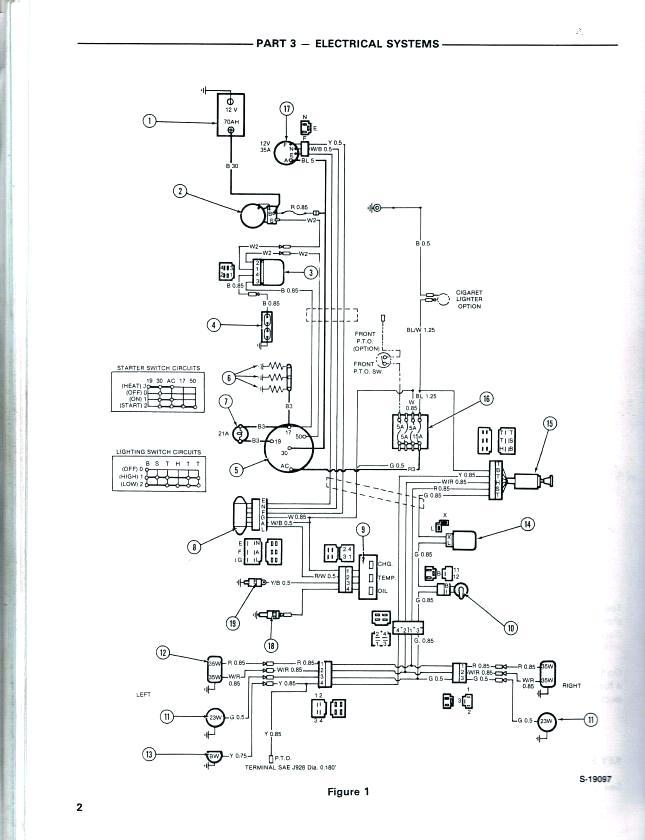 ford 3610 tractor wiring diagram free download - texas special pickups  strat wiring diagram - gravely.yenpancane.jeanjaures37.fr  wiring diagram resource