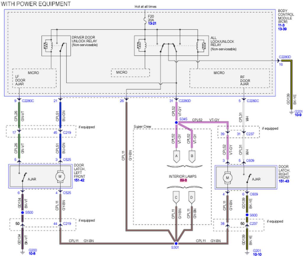 Tremendous Ford Edge Schematic Wiring Diagram Wiring Cloud Picalendutblikvittorg