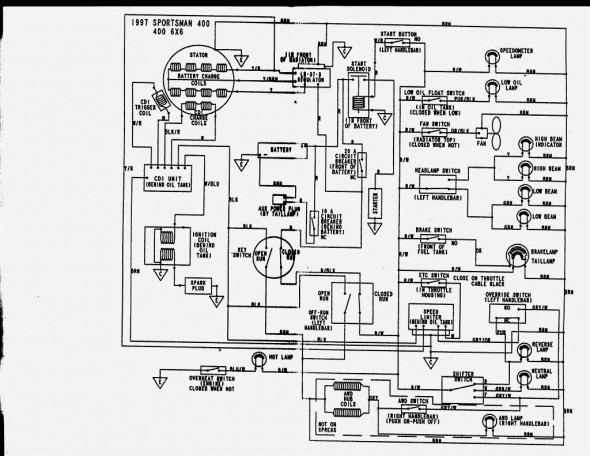 polaris trail boss 250 wiring diagram 1991 - 2011 kia sorento wiring  diagrams - controlwiring.motor-wiring.jeanjaures37.fr  wiring diagram resource