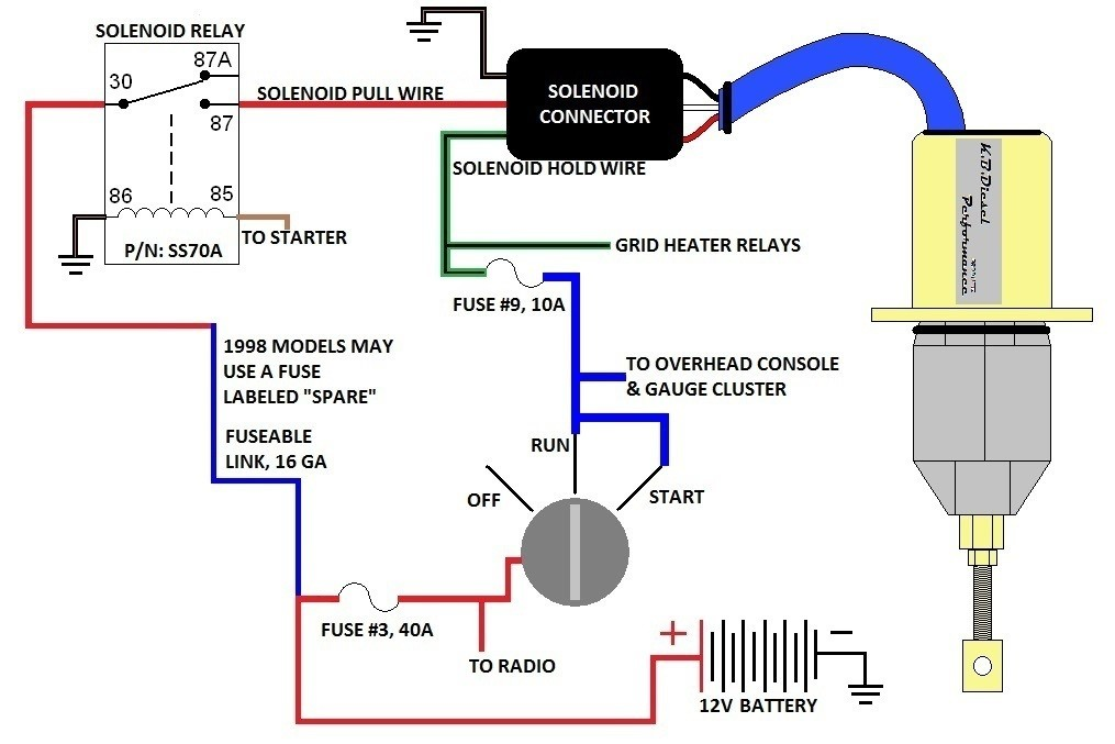 Fuel Shut Off Solenoid Wiring Diagram 2004 Ford Escape Trailer Wiring Diagram Stereoa Ati Loro Jeanjaures37 Fr