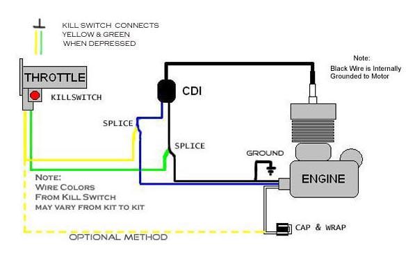 DE_2824] 49Cc 2 Stroke 5 Wire Diagram Schematic WiringNdine Cana Inrebe Mohammedshrine Librar Wiring 101