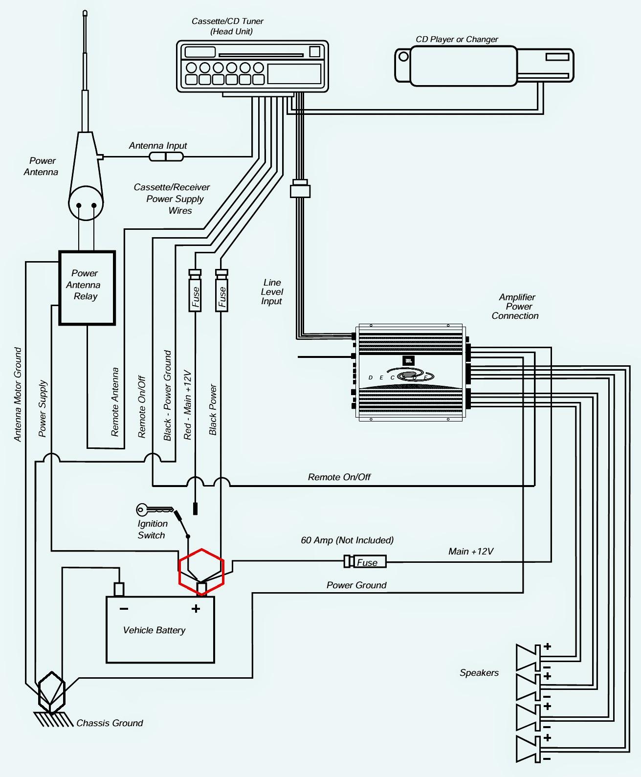 LH_2711] Sub Amp Wiring Diagram Head Unit Sub Circuit Diagrams Free DiagramArcin Bupi Dylit Exmet Mohammedshrine Librar Wiring 101