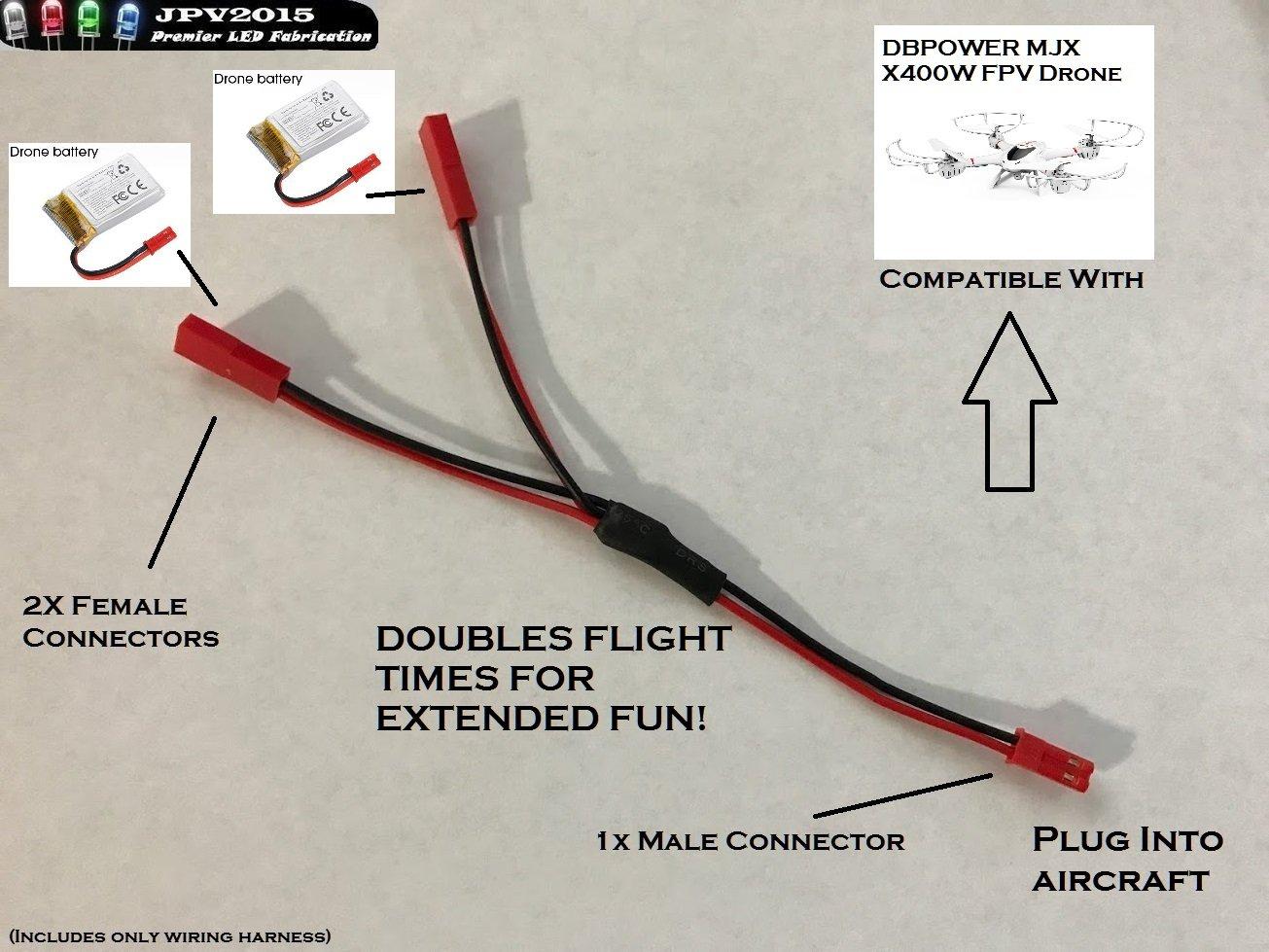 Awesome Funny Wiring Harness Wiring Diagram Tutorial Wiring Cloud Uslyletkolfr09Org