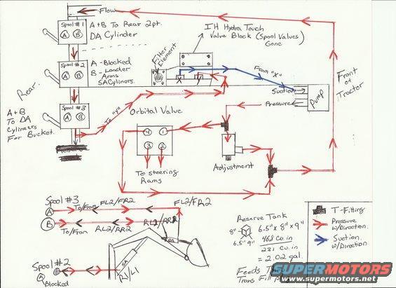 sc_8533] farmall 300 hydraulics diagram wiring diagram  exxlu gue45 sieg opein mohammedshrine librar wiring 101