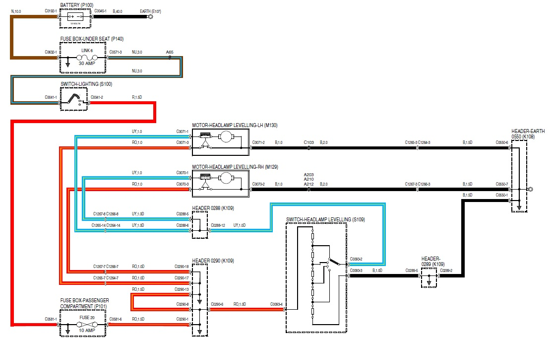 Basic Simple Headlight Wiring Diagram from static-resources.imageservice.cloud