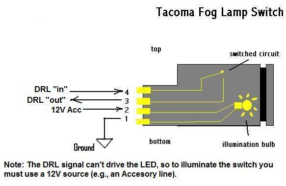 Aftermarket Fog Light On 2003 Toyota Corolla Wiring Diagram from static-resources.imageservice.cloud