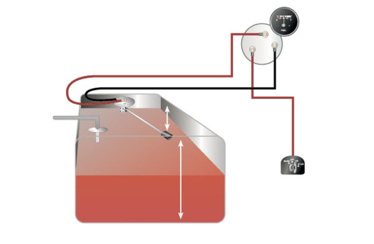 Swell Fuel Sender Wiring Diagram Wiring Diagram Database Wiring Cloud Hemtshollocom