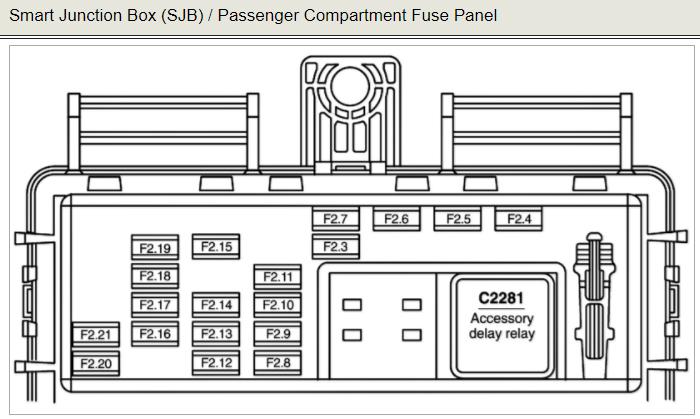 06 mustang wiring diagram oa 2944  2006 mustang gt smart junction box fuse box diagram  2006 mustang gt smart junction box fuse