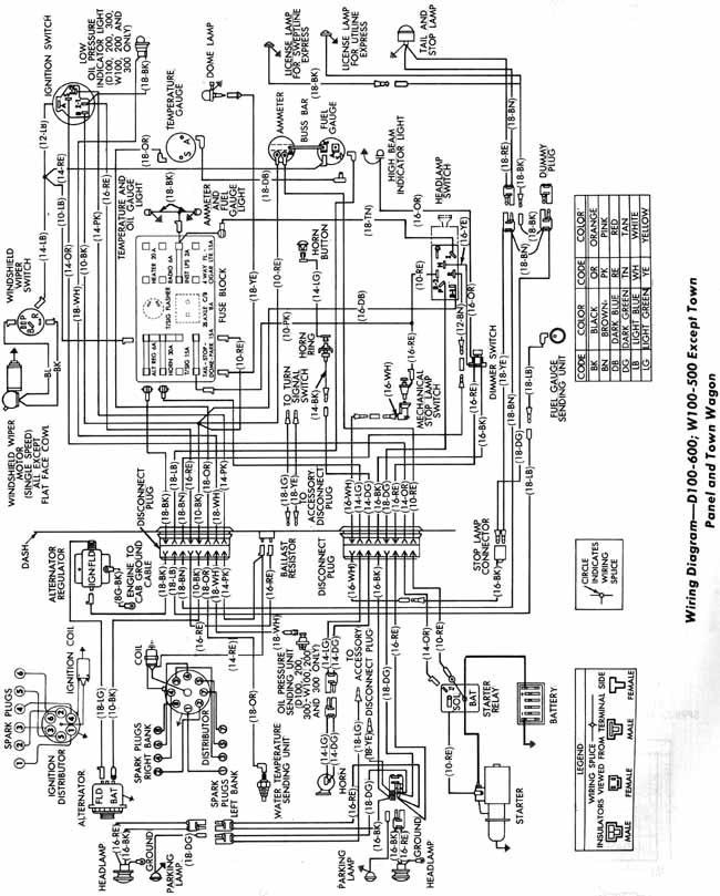 YA_4082] Electrical Wiring Diagram Of Dodge D100 D600 And W100 W500  Download DiagramAmenti Ommit Osuri Stic Ndine Aryon Hapolo Mohammedshrine Librar Wiring 101