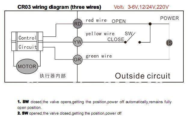 VH_7071] 3 Wire Solenoid Diagram Free DiagramAlia Phae Eatte Mohammedshrine Librar Wiring 101