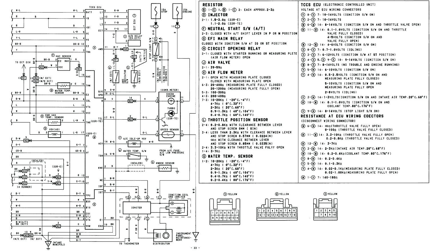 Astonishing 1996 Camry Wiring Diagram Wiring Diagram Data Wiring Cloud Ittabpendurdonanfuldomelitekicepsianuembamohammedshrineorg
