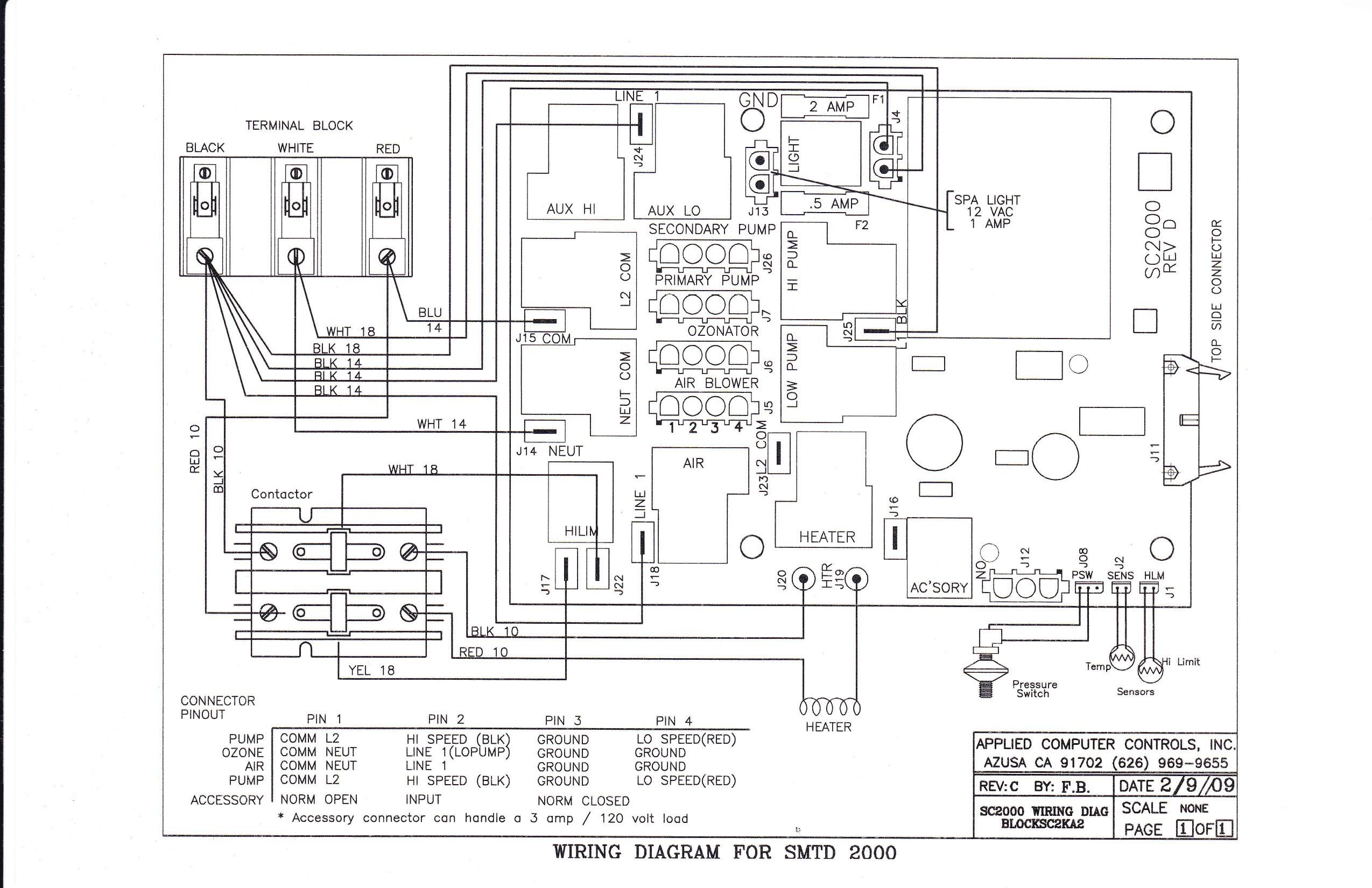 [SCHEMATICS_48DE]  Thomas Buses Wiring Diagrams 1995 Honda Seat Wiring -  podewiring.durian.astrea-construction.fr | 2007 Thomas C2 Brake Wiring Diagram |  | ASTREA CONSTRUCTION