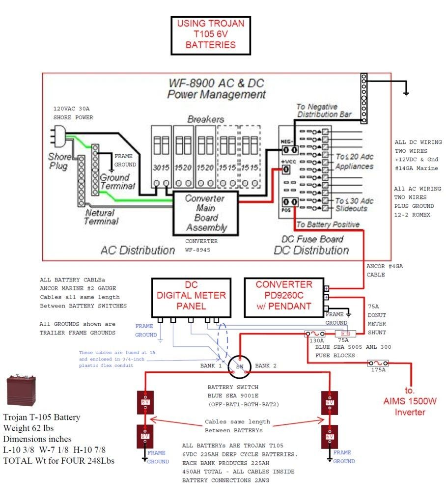 [DIAGRAM_4FR]  MR_7321] Camper Wiring Diagram 30A Wiring Diagram | Travel Trailer Wiring Diagram |  | Ilari Viewor Mohammedshrine Librar Wiring 101