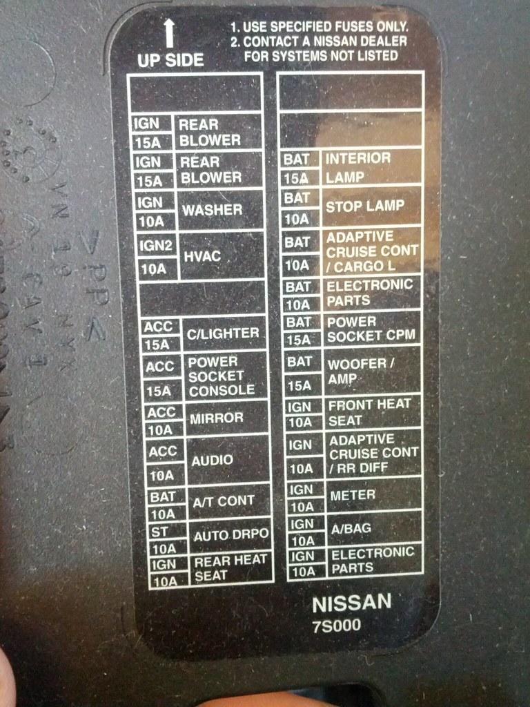[SCHEMATICS_4US]  NM_8112] 2005 Infiniti Qx 4 Inside Car Fuse Box Diagram Free Diagram   Fuse Box For 2004 Infiniti Qx56      Www Mohammedshrine Librar Wiring 101