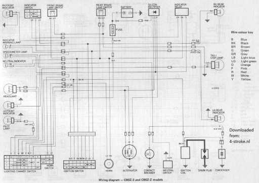 Super Wiring Diagrams 4 Stroke Net All The Data For Your Honda Wiring Cloud Icalpermsplehendilmohammedshrineorg