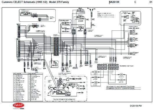 [QNCB_7524]  BX_4789] Wiring Diagrams For 359 Peterbilt Trucks All About Wiring Diagrams  Download Diagram | 1988 Freightliner Wiring Diagram |  | Benol Eatte Mohammedshrine Librar Wiring 101