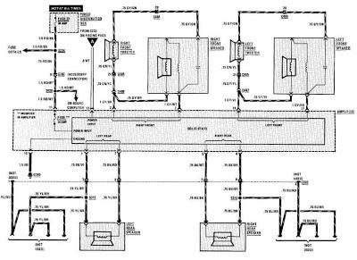YB_1763] Radio Antenna Wiring Diagram Of 1991 Bmw 325I Convertible RadioTeria Benkeme Mohammedshrine Librar Wiring 101
