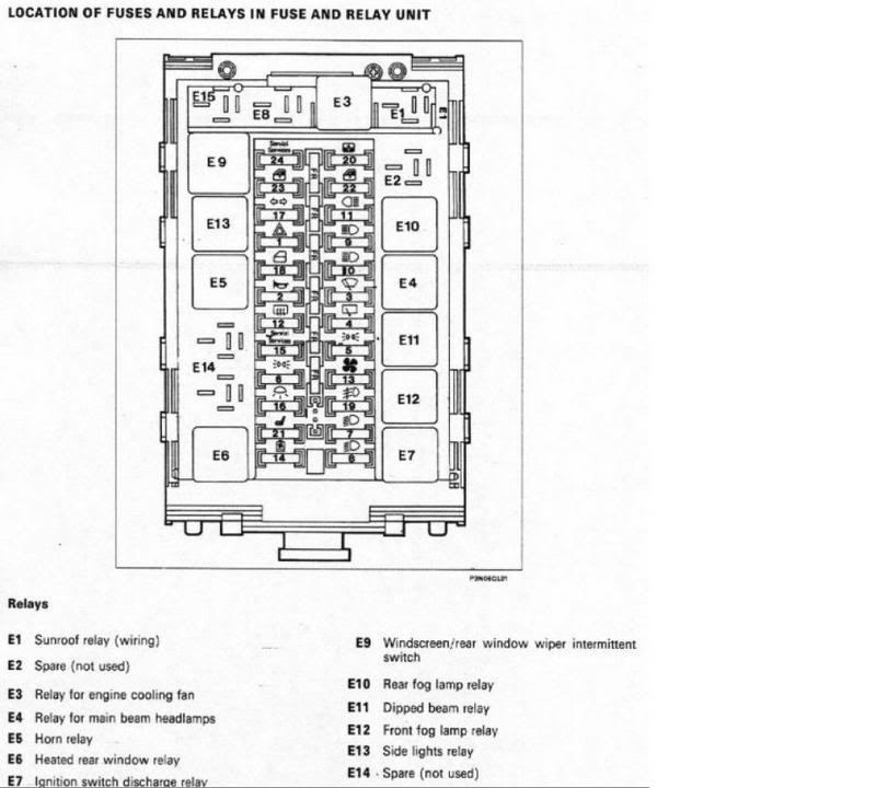 Fiat Coupe 20v Wiring Diagram Best Wiring Diagrams Faint Follow Faint Follow Ekoegur Es