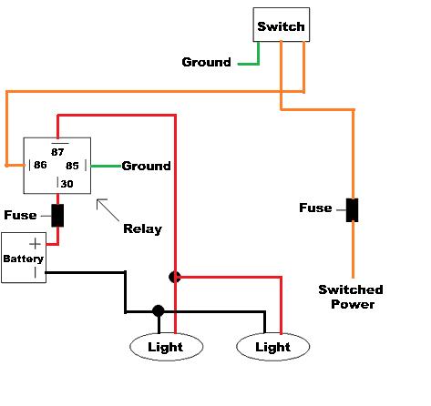 [DIAGRAM_38YU]  MS_3644] Fog Light Wiring Diagram On 2004 Dodge Neon Headlight Wiring  Diagram Download Diagram   Dodge Fog Light Wiring Diagram      Hila Atrix Boapu Mohammedshrine Librar Wiring 101